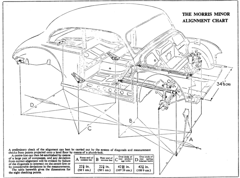 ford gt40 wiring harness  ford  auto wiring diagram